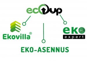 ekovilla ecoup konserni eko-expert eko-asennus kiertotalous ekovilla ekovilla organisation ecoup oy company structure